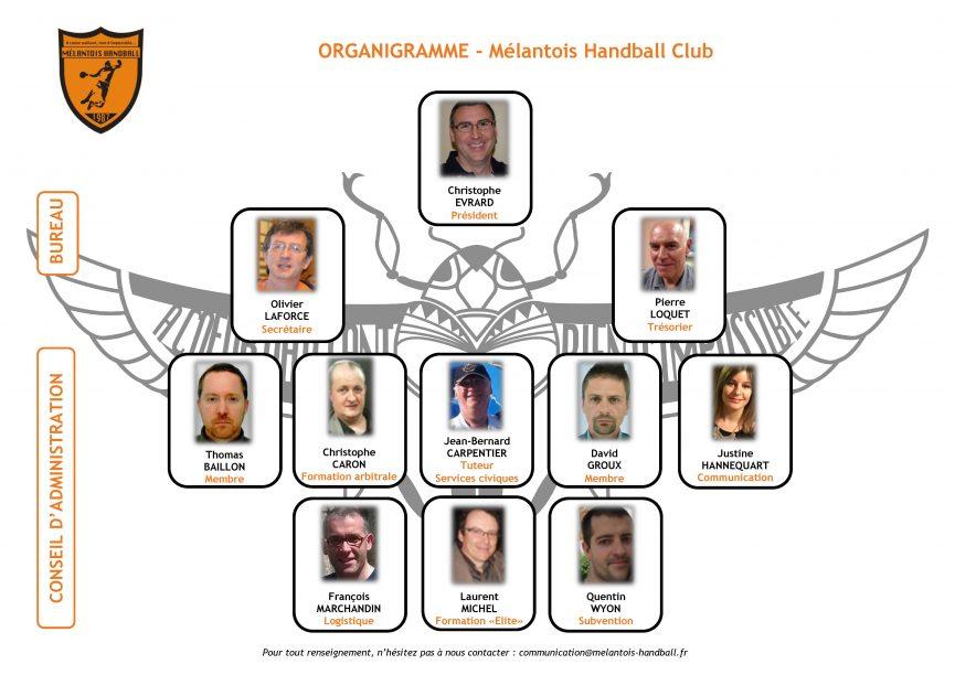 organigramme-ca-2016-2017